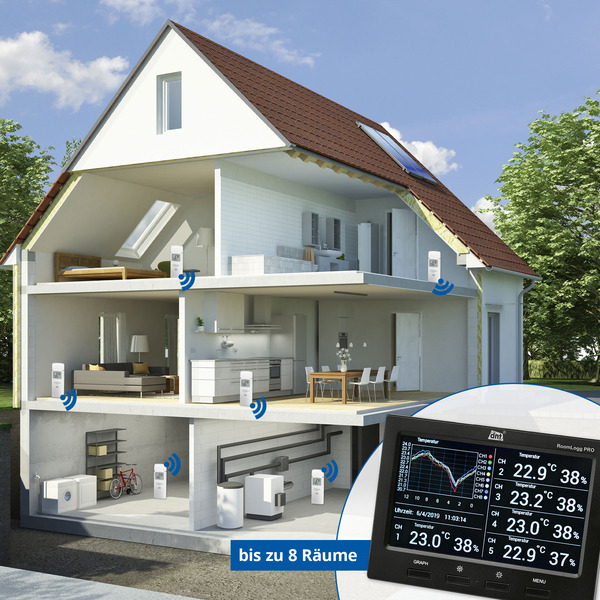 dnt Spar-Set Funk-Raumklimastation RoomLogg PRO, mit 8 Thermo-/Hygrosensoren und Auswertesoftware