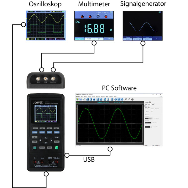 Joy-IT tragbares 3-in-1-Gerät JT-DMSO2D72 aus Oszilloskop, Signalgenerator und Multimeter