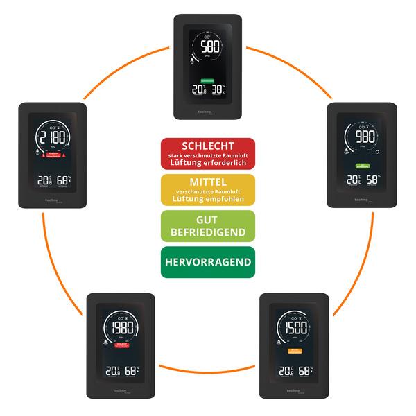 technoline CO2-Messgerät / CO2-Anzeige WL1030, Kohlendioxid, mit grafischer Ampel-Anzeige